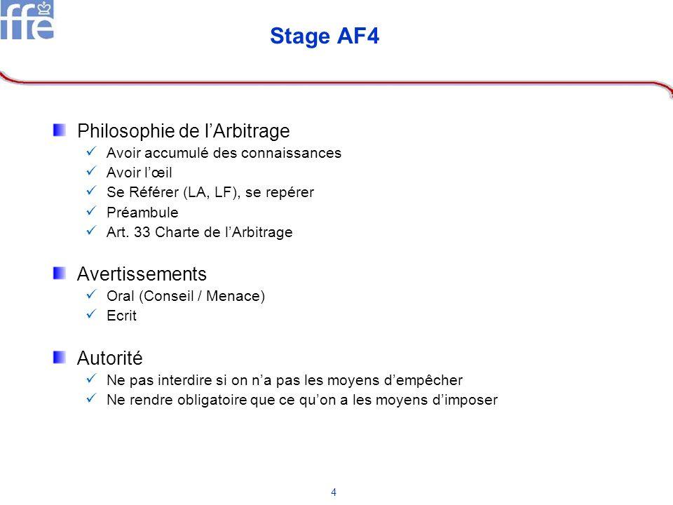 4 Stage AF4 Philosophie de lArbitrage Avoir accumulé des connaissances Avoir lœil Se Référer (LA, LF), se repérer Préambule Art. 33 Charte de lArbitra