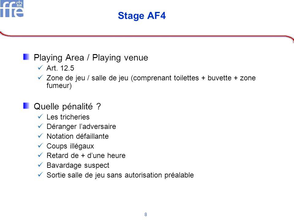 9 Stage AF4 Bonus / Malus + 2 mn Art.10.2.c + 2 mn Art.