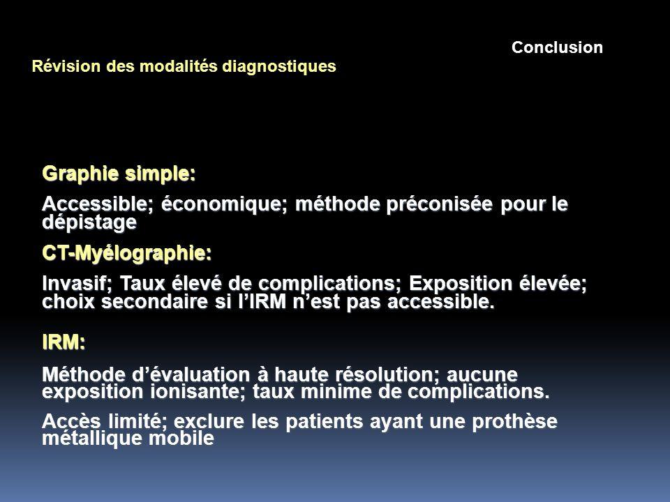 Conclusion Révision des modalités diagnostiques Graphie simple: Accessible; économique; méthode préconisée pour le dépistage CT-Myélographie: Invasif;