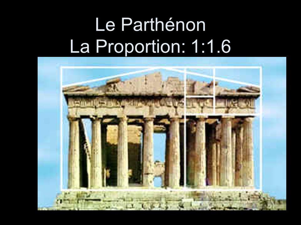 Le Parthénon La Proportion: 1:1.6