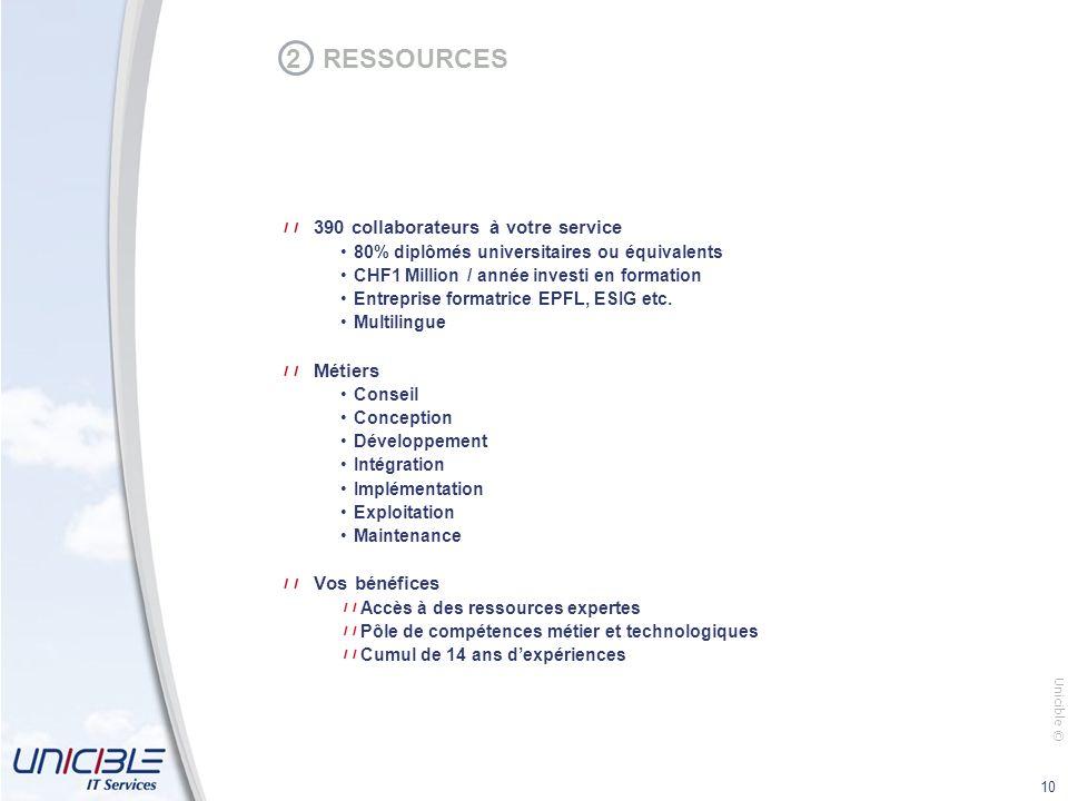 Unicible © 10 2 RESSOURCES 390 collaborateurs à votre service 80% diplômés universitaires ou équivalents CHF1 Million / année investi en formation Entreprise formatrice EPFL, ESIG etc.