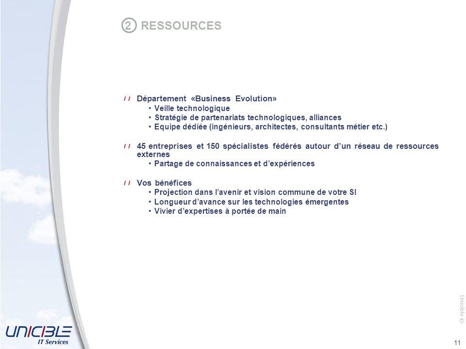 Unicible © 11 2 RESSOURCES Département «Business Evolution» Veille technologique Stratégie de partenariats technologiques, alliances Equipe dédiée (in