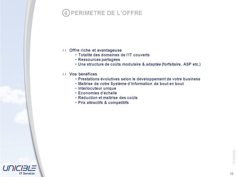 Unicible © 15 4 PERIMETRE DE LOFFRE Offre riche et avantageuse Totalité des domaines de lIT couverts Ressources partagées Une structure de coûts modul