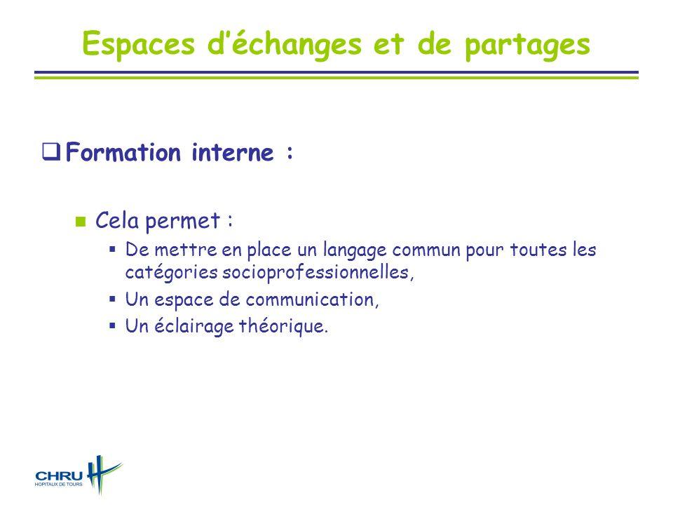 Espaces déchanges et de partages Formation interne : Cela permet : De mettre en place un langage commun pour toutes les catégories socioprofessionnell