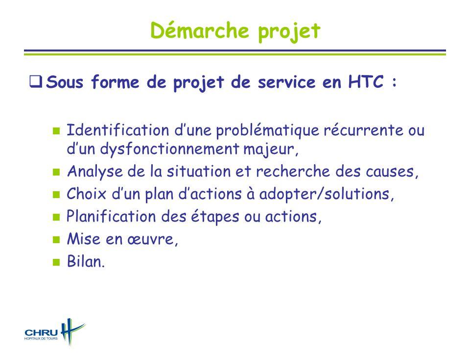 Démarche projet Sous forme de projet de service en HTC : Identification dune problématique récurrente ou dun dysfonctionnement majeur, Analyse de la s
