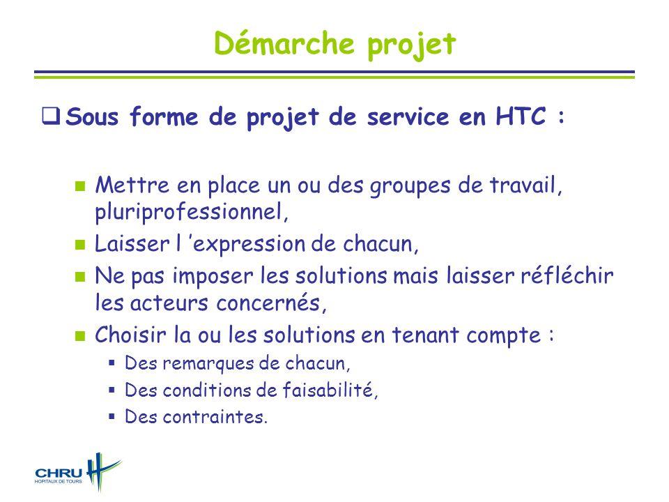 Démarche projet Sous forme de projet de service en HTC : Mettre en place un ou des groupes de travail, pluriprofessionnel, Laisser l expression de cha