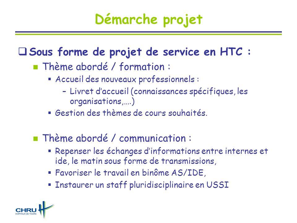 Démarche projet Sous forme de projet de service en HTC : Thème abordé / formation : Accueil des nouveaux professionnels : –Livret daccueil (connaissan