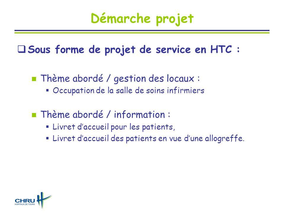 Démarche projet Sous forme de projet de service en HTC : Thème abordé / gestion des locaux : Occupation de la salle de soins infirmiers Thème abordé /