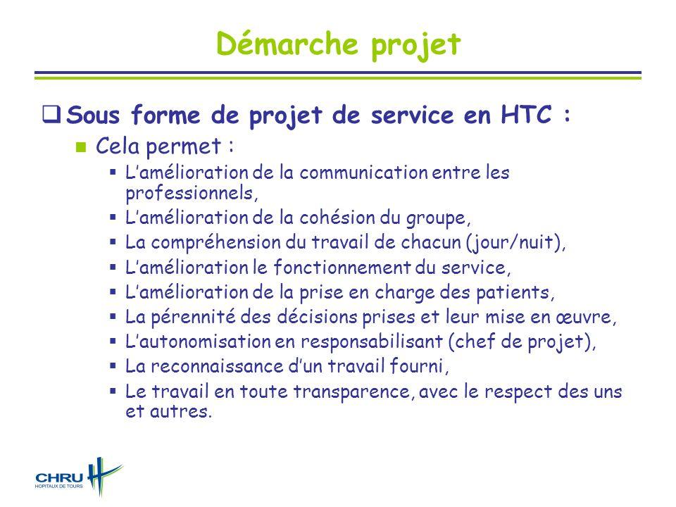 Démarche projet Sous forme de projet de service en HTC : Cela permet : Lamélioration de la communication entre les professionnels, Lamélioration de la