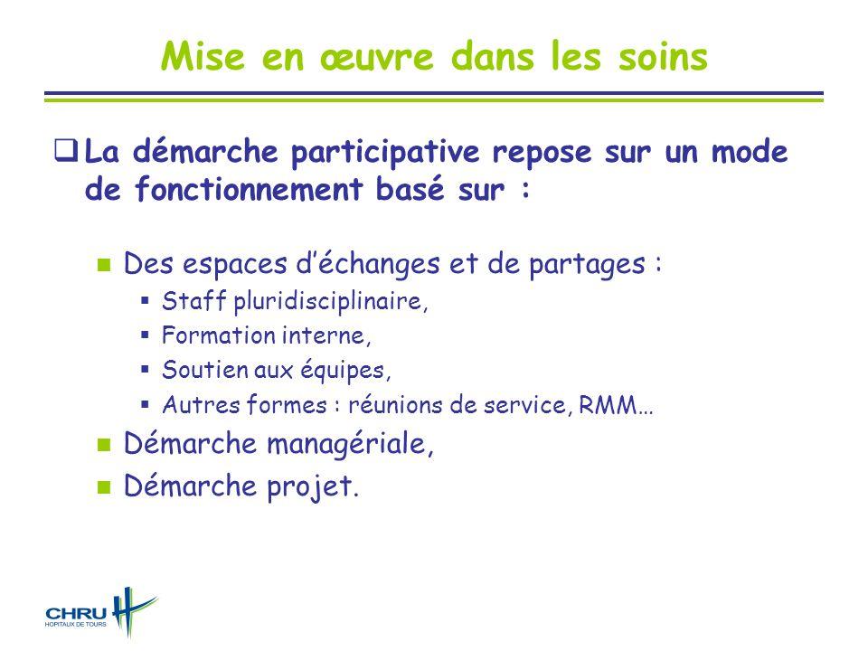 Mise en œuvre dans les soins La démarche participative repose sur un mode de fonctionnement basé sur : Des espaces déchanges et de partages : Staff pl