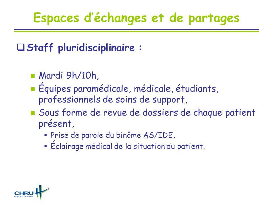 Espaces déchanges et de partages Staff pluridisciplinaire : Permet de discuter de chaque situation : prise de décision éthique, nouvelle chimiothérapie ou transfert en réanimation, projet de vie ….