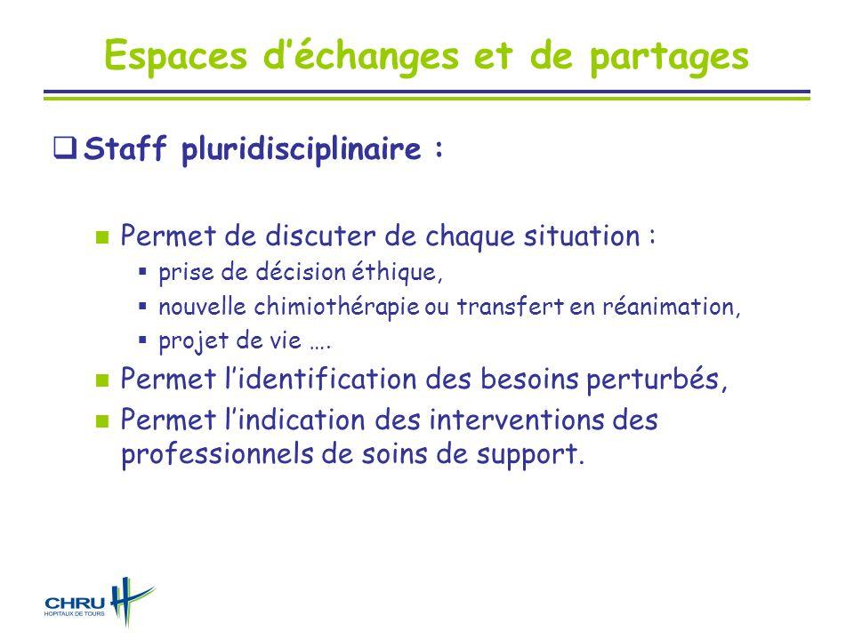 Espaces déchanges et de partages Staff pluridisciplinaire : Permet de discuter de chaque situation : prise de décision éthique, nouvelle chimiothérapi