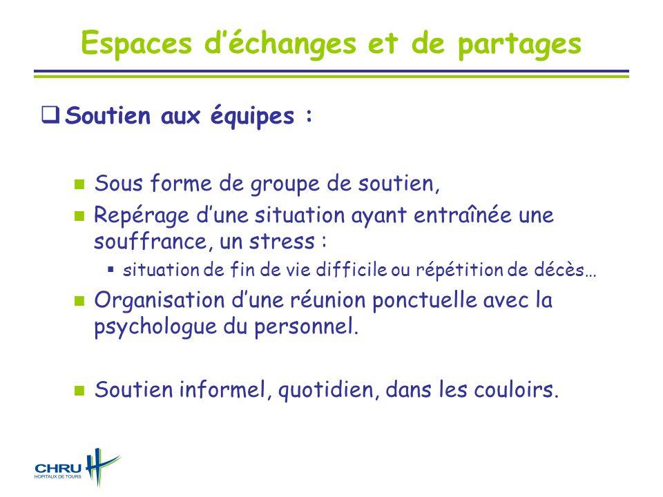 Espaces déchanges et de partages Soutien aux équipes : Cela permet : Lexpression, Lécoute, La réassurance.
