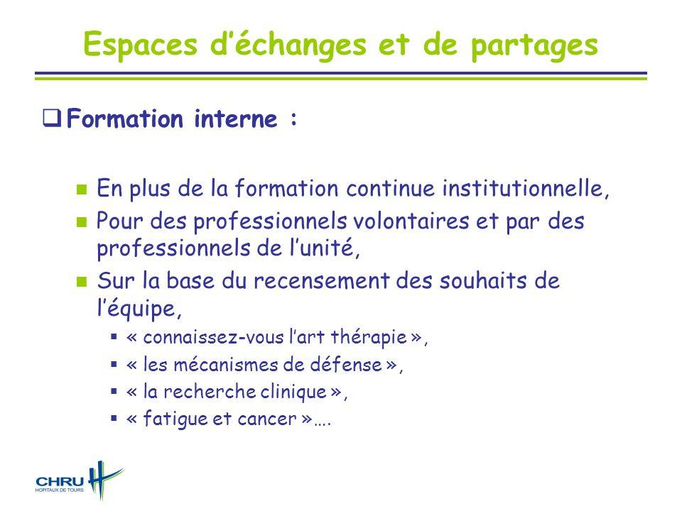 Espaces déchanges et de partages Formation interne : En plus de la formation continue institutionnelle, Pour des professionnels volontaires et par des