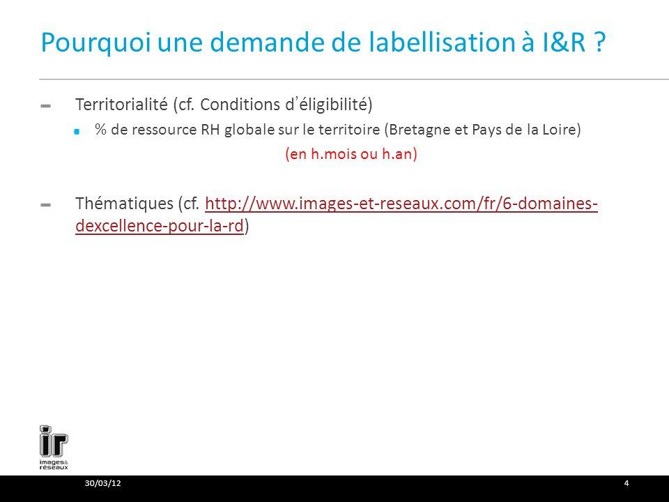 Pourquoi une demande de labellisation à I&R . Territorialité (cf.