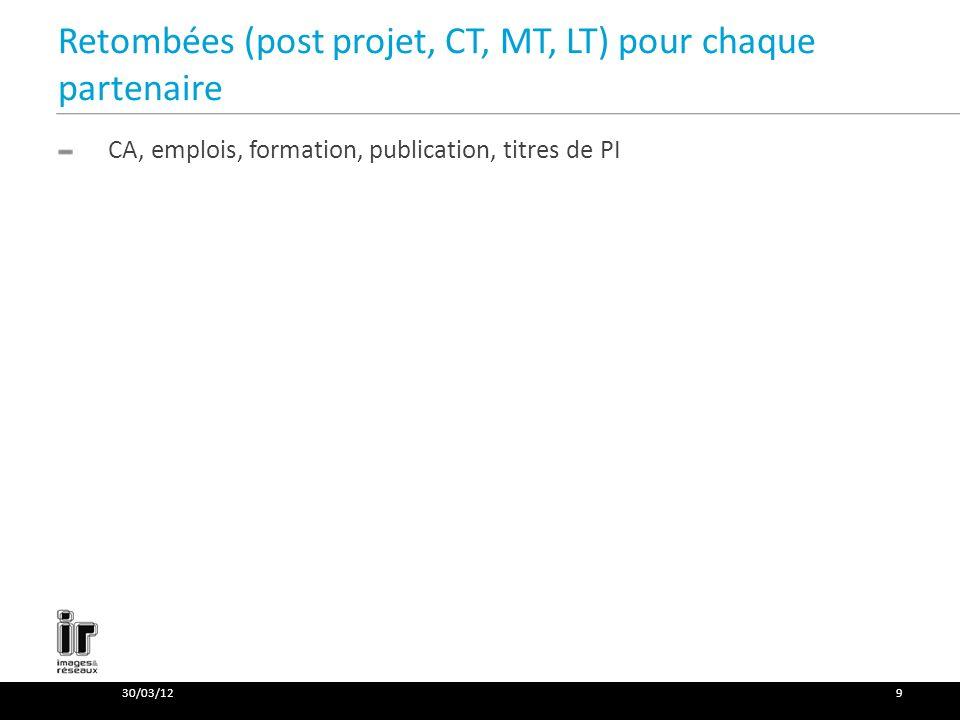 Retombées (post projet, CT, MT, LT) pour chaque partenaire CA, emplois, formation, publication, titres de PI 30/03/129