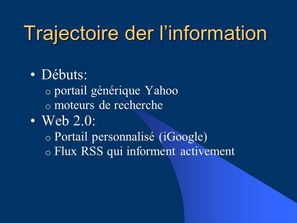 Trajectoire der linformation Débuts: o portail générique Yahoo o moteurs de recherche Web 2.0: o Portail personnalisé (iGoogle) o Flux RSS qui informent activement