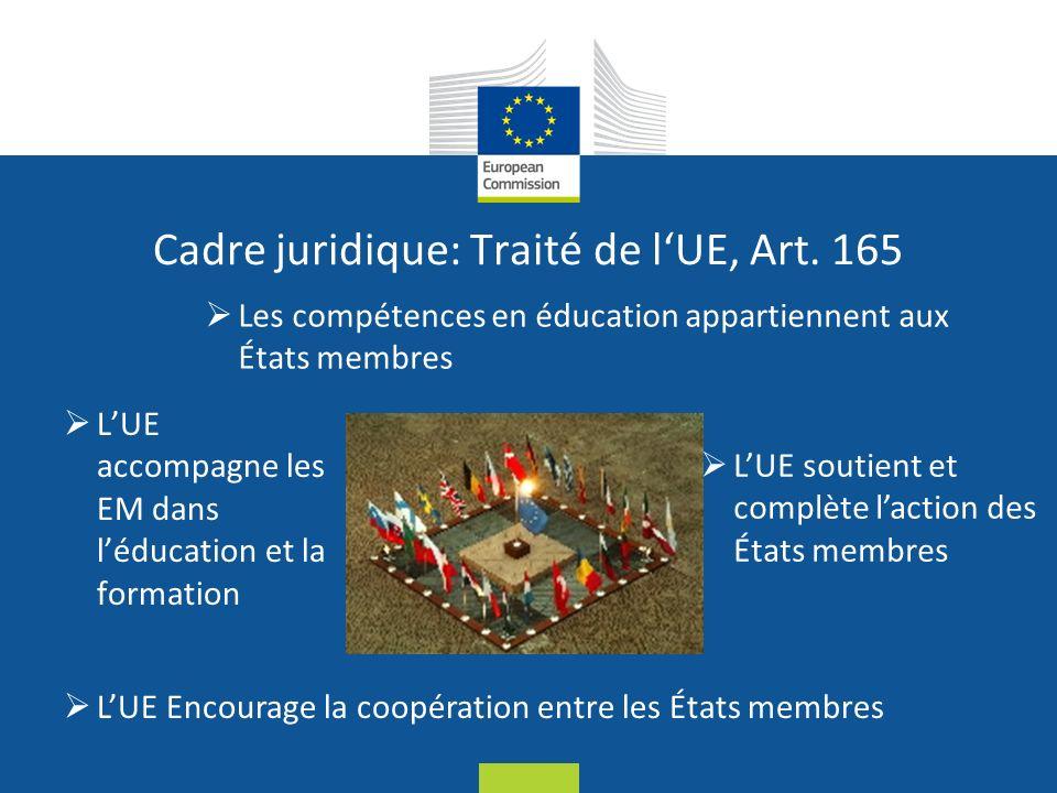 Date: in 12 pts Cadre juridique: Traité de lUE, Art.