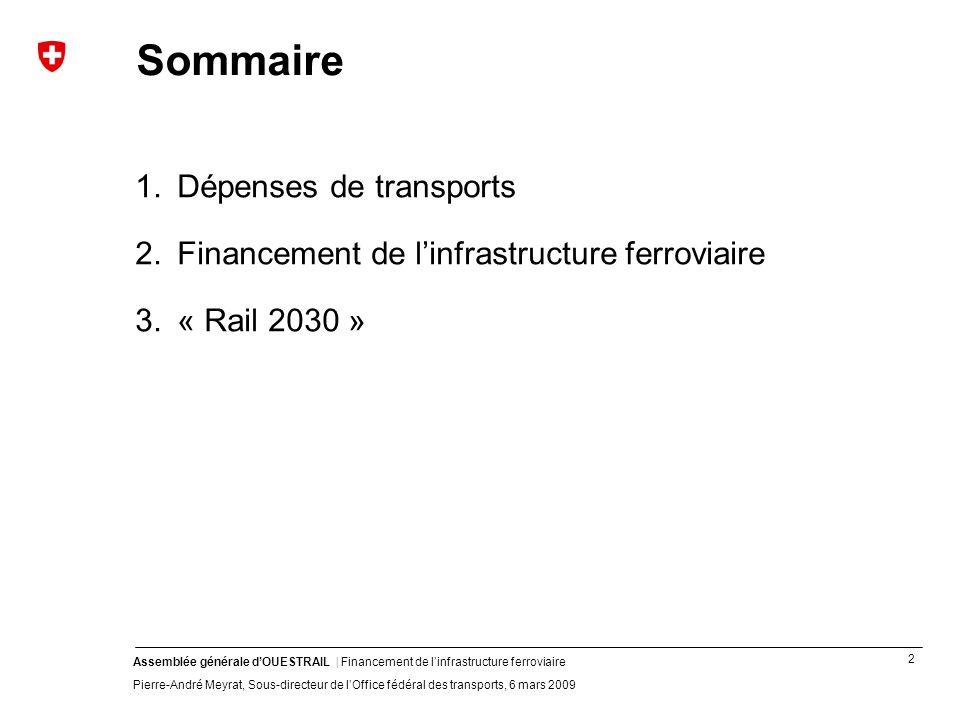 2 Assemblée générale dOUESTRAIL | Financement de linfrastructure ferroviaire Pierre-André Meyrat, Sous-directeur de lOffice fédéral des transports, 6 mars 2009 Sommaire 1.Dépenses de transports 2.Financement de linfrastructure ferroviaire 3.« Rail 2030 »