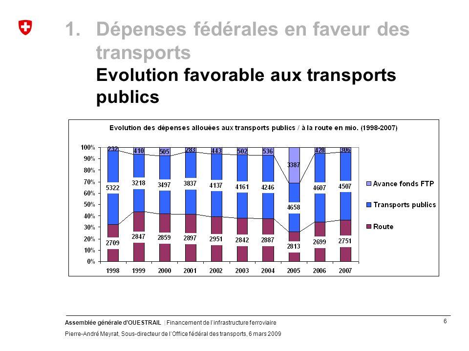 6 Assemblée générale dOUESTRAIL | Financement de linfrastructure ferroviaire Pierre-André Meyrat, Sous-directeur de lOffice fédéral des transports, 6 mars 2009 1.Dépenses fédérales en faveur des transports Evolution favorable aux transports publics