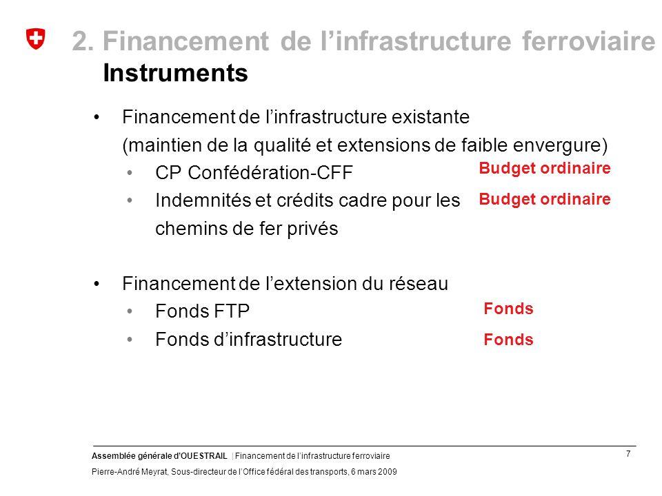 7 Assemblée générale dOUESTRAIL | Financement de linfrastructure ferroviaire Pierre-André Meyrat, Sous-directeur de lOffice fédéral des transports, 6