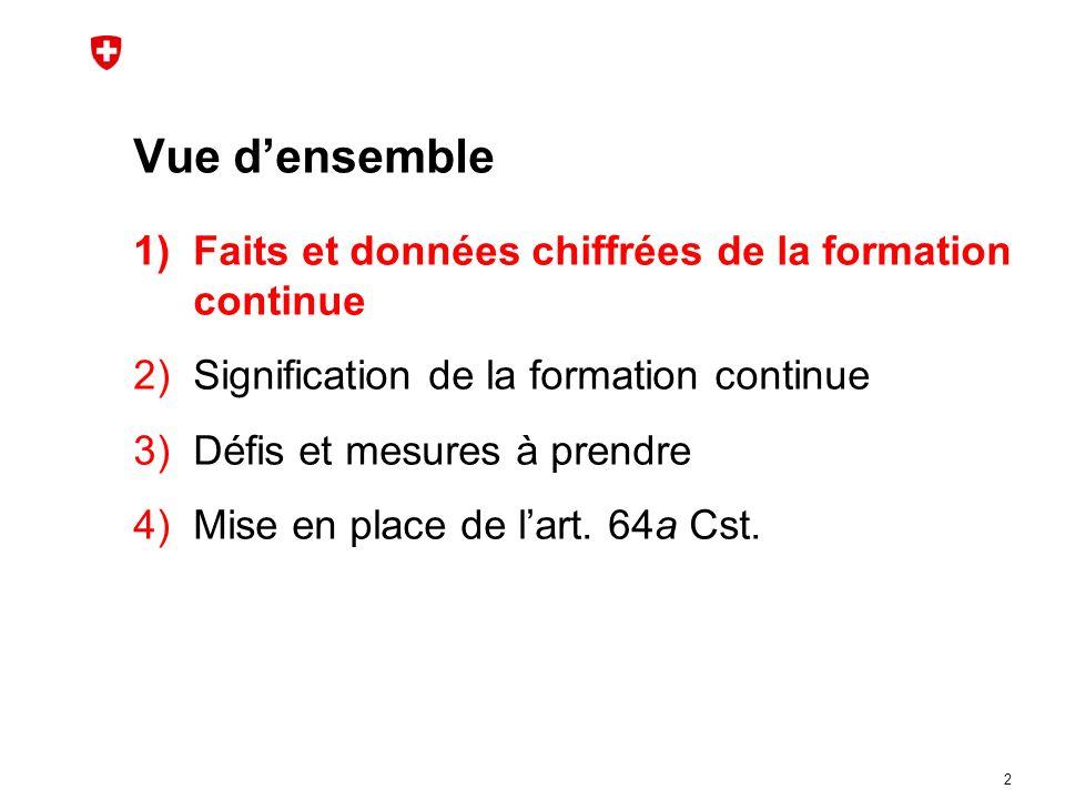 Vue densemble 1)Faits et données chiffrées de la formation continue 2)Signification de la formation continue 3)Défis et mesures à prendre 4)Mise en place de lart.