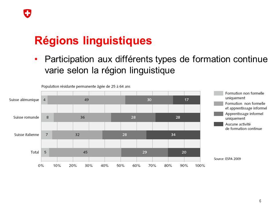 Régions linguistiques Participation aux différents types de formation continue varie selon la région linguistique 6