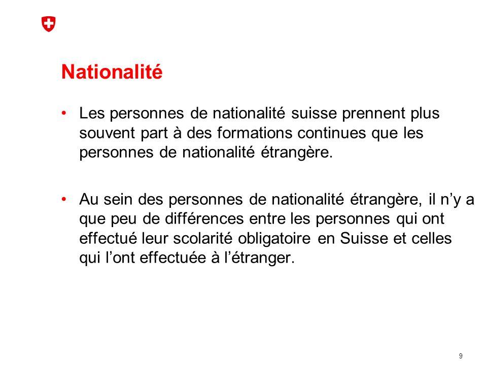 Nationalité Les personnes de nationalité suisse prennent plus souvent part à des formations continues que les personnes de nationalité étrangère.