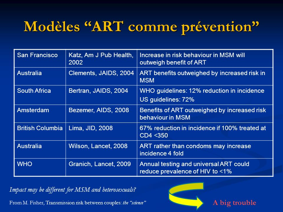 Modèles ART comme prévention San FranciscoKatz, Am J Pub Health, 2002 Increase in risk behaviour in MSM will outweigh benefit of ART AustraliaClements, JAIDS, 2004ART benefits outweighed by increased risk in MSM South AfricaBertran, JAIDS, 2004WHO guidelines: 12% reduction in incidence US guidelines: 72% AmsterdamBezemer, AIDS, 2008Benefits of ART outweighed by increased risk behaviour in MSM British ColumbiaLima, JID, 200867% reduction in incidence if 100% treated at CD4 <350 AustraliaWilson, Lancet, 2008ART rather than condoms may increase incidence 4 fold WHOGranich, Lancet, 2009Annual testing and universal ART could reduce prevalence of HIV to <1% Impact may be different for MSM and heterosexuals.