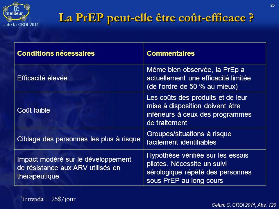 le meilleur …de la CROI 2011 La PrEP peut-elle être coût-efficace .