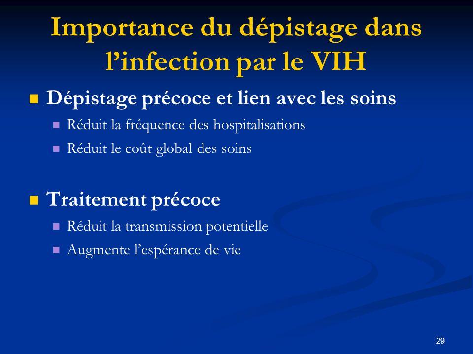 29 Importance du dépistage dans linfection par le VIH Dépistage précoce et lien avec les soins Réduit la fréquence des hospitalisations Réduit le coût global des soins Traitement précoce Réduit la transmission potentielle Augmente lespérance de vie