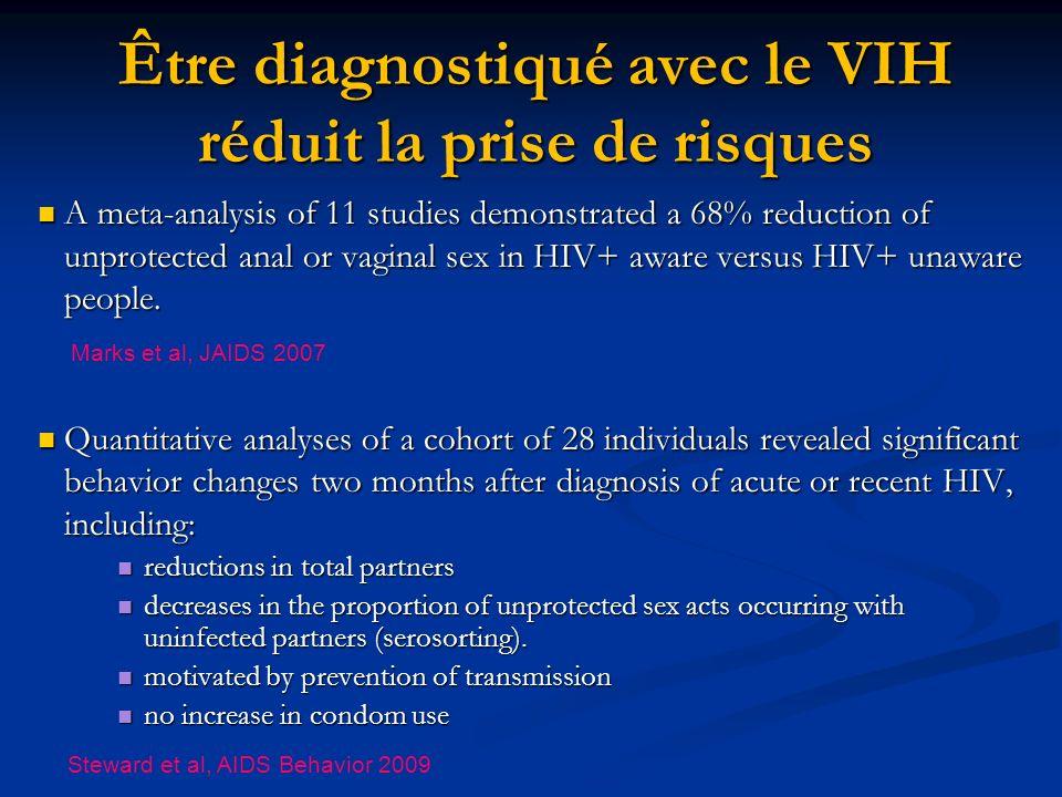 Être diagnostiqué avec le VIH réduit la prise de risques A meta-analysis of 11 studies demonstrated a 68% reduction of unprotected anal or vaginal sex in HIV+ aware versus HIV+ unaware people.