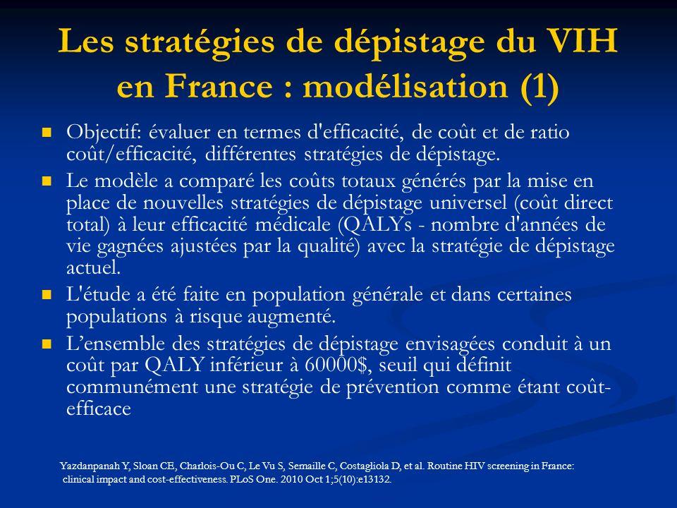 Les stratégies de dépistage du VIH en France : modélisation (1) Objectif: évaluer en termes d efficacité, de coût et de ratio coût/efficacité, différentes stratégies de dépistage.