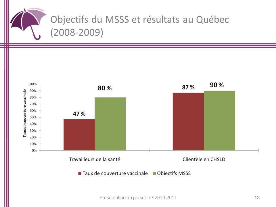 Objectifs du MSSS et résultats au Québec (2008-2009) 13Présentation au personnel 2010-2011