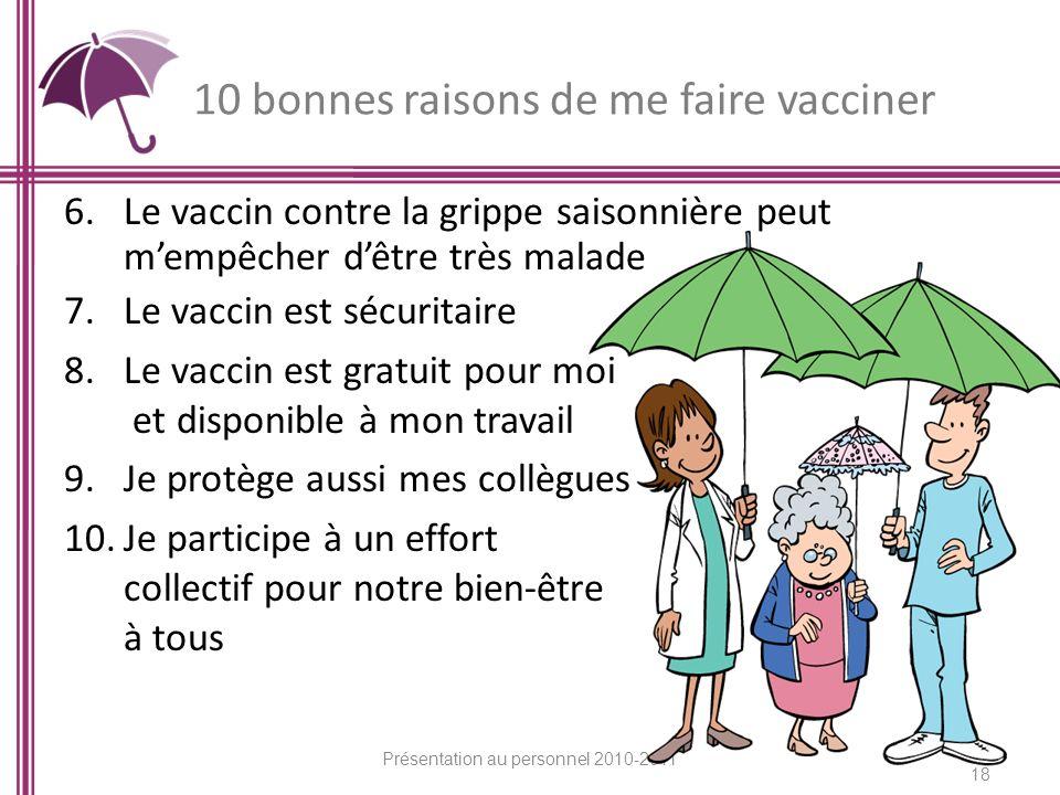 10 bonnes raisons de me faire vacciner 6.Le vaccin contre la grippe saisonnière peut mempêcher dêtre très malade 7.Le vaccin est sécuritaire 8.Le vacc