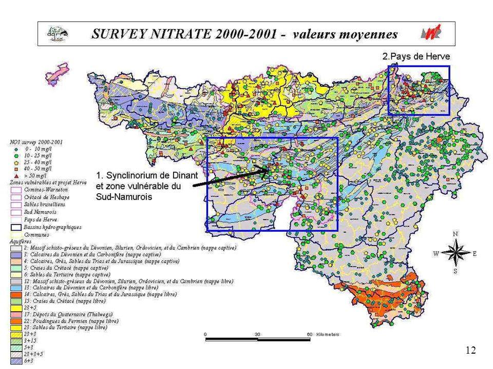 Survey Nitrate Eaux souterraines 12