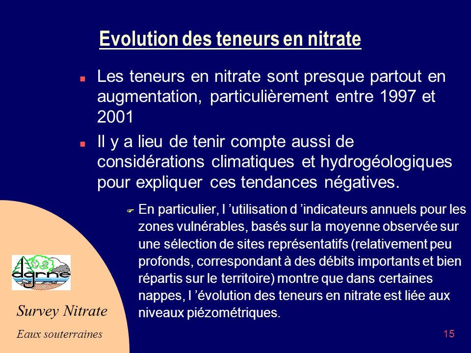 Survey Nitrate Eaux souterraines 15 Evolution des teneurs en nitrate n Les teneurs en nitrate sont presque partout en augmentation, particulièrement entre 1997 et 2001 n Il y a lieu de tenir compte aussi de considérations climatiques et hydrogéologiques pour expliquer ces tendances négatives.