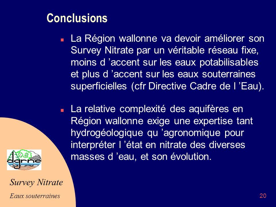 Survey Nitrate Eaux souterraines 20 Conclusions n La Région wallonne va devoir améliorer son Survey Nitrate par un véritable réseau fixe, moins d accent sur les eaux potabilisables et plus d accent sur les eaux souterraines superficielles (cfr Directive Cadre de l Eau).