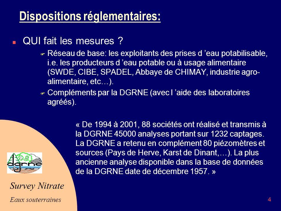Survey Nitrate Eaux souterraines 4 Dispositions réglementaires: n QUI fait les mesures .