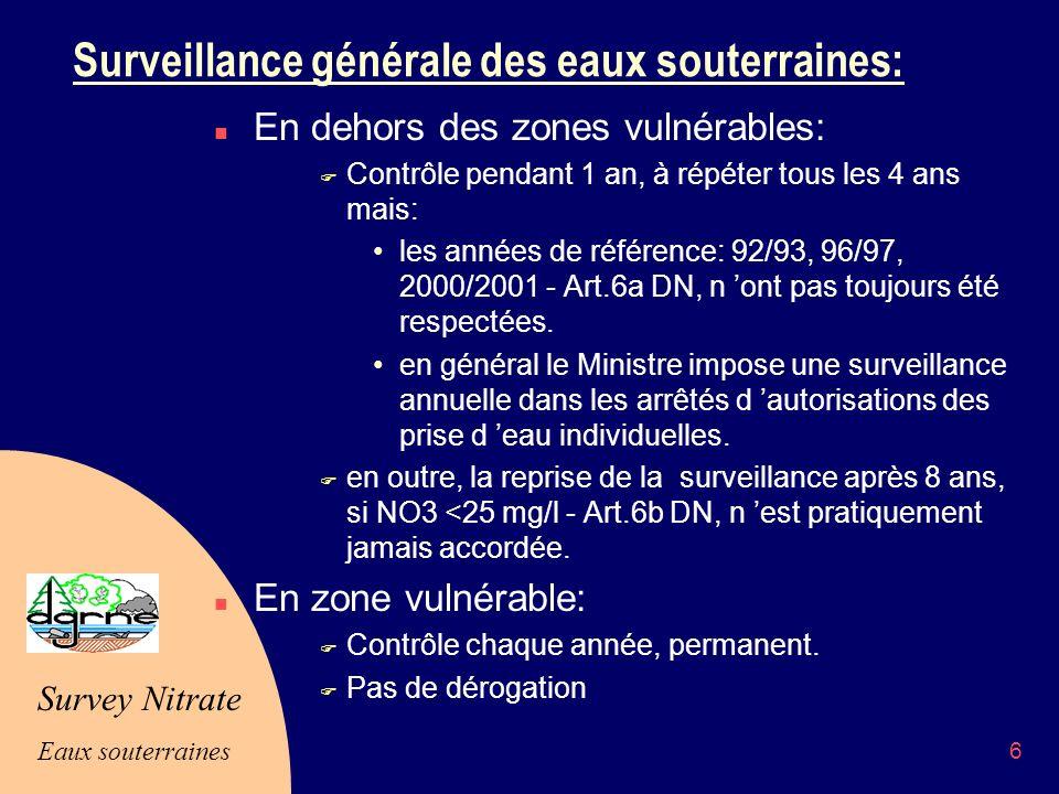 Survey Nitrate Eaux souterraines 6 Surveillance générale des eaux souterraines: n En dehors des zones vulnérables: F Contrôle pendant 1 an, à répéter tous les 4 ans mais: les années de référence: 92/93, 96/97, 2000/2001 - Art.6a DN, n ont pas toujours été respectées.