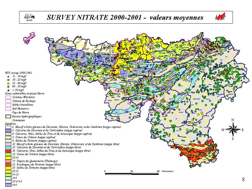 Survey Nitrate Eaux souterraines 8 8