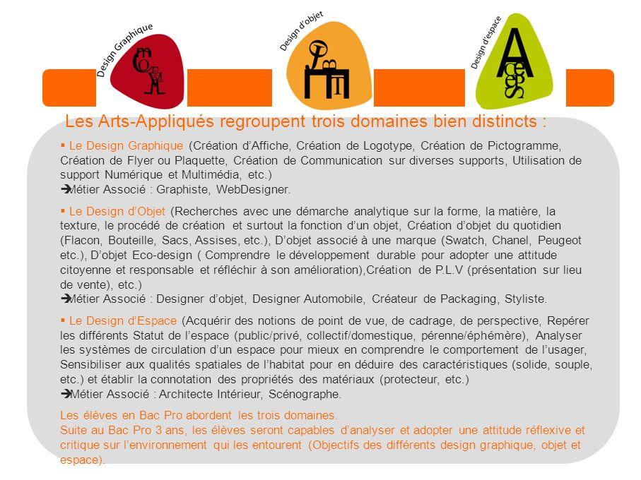 Les Arts-Appliqués regroupent trois domaines bien distincts : Le Design Graphique (Création dAffiche, Création de Logotype, Création de Pictogramme, C