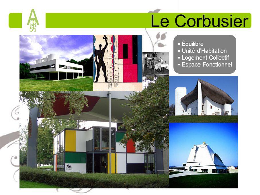 Le Corbusier Équilibre Unité dHabitation Logement Collectif Espace Fonctionnel
