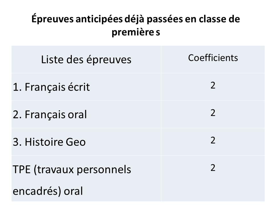 Épreuves anticipées déjà passées en classe de première s Liste des épreuves Coefficients 1.