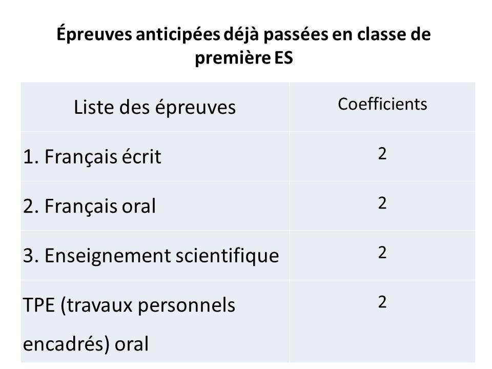 Épreuves anticipées déjà passées en classe de première ES Liste des épreuves Coefficients 1.