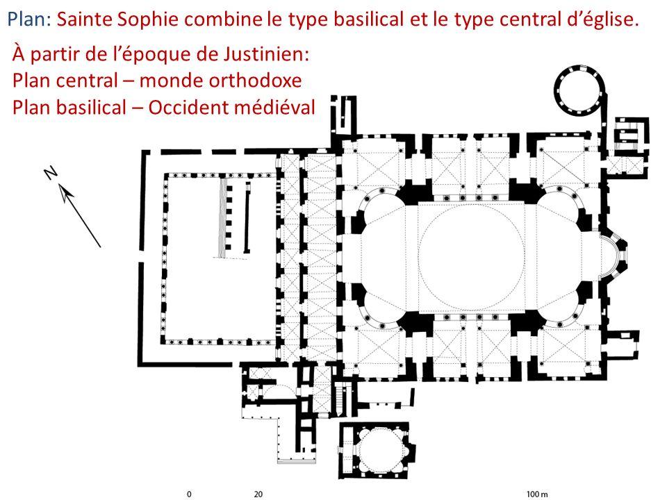 Plan: Sainte Sophie combine le type basilical et le type central déglise. À partir de lépoque de Justinien: Plan central – monde orthodoxe Plan basili
