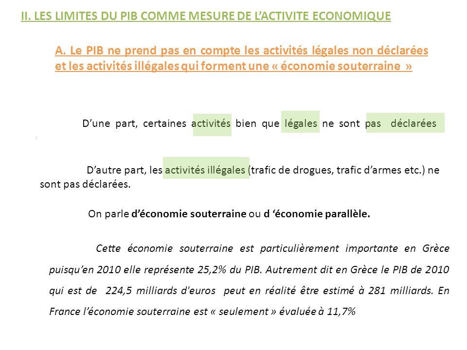 II. LES LIMITES DU PIB COMME MESURE DE LACTIVITE ECONOMIQUE A. Le PIB ne prend pas en compte les activités légales non déclarées et les activités illé