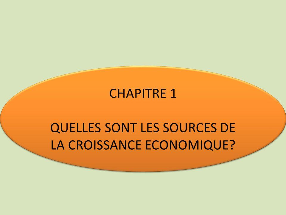 CHAPITRE 1 QUELLES SONT LES SOURCES DE LA CROISSANCE ECONOMIQUE? CHAPITRE 1 QUELLES SONT LES SOURCES DE LA CROISSANCE ECONOMIQUE?