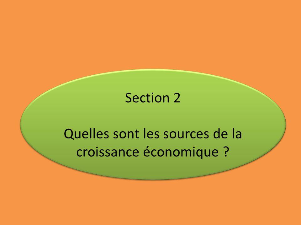 Section 2 Quelles sont les sources de la croissance économique ? Section 2 Quelles sont les sources de la croissance économique ?