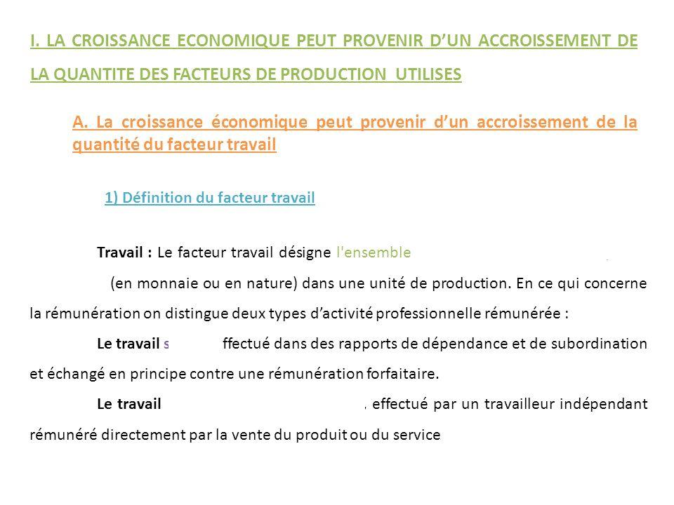 A. La croissance économique peut provenir dun accroissement de la quantité du facteur travail 1) Définition du facteur travail I. LA CROISSANCE ECONOM